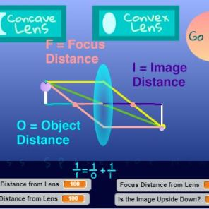 Moosmosis Educational Simulation: Physics Concave and Convex Lens
