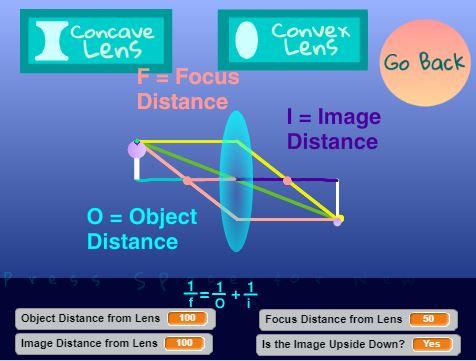 Moosmosis: Physics Concave Convex Lens Simulation