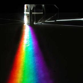 Physics Light Prism Rainbow