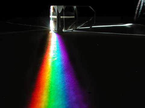 Physics Light Prism Rainbow