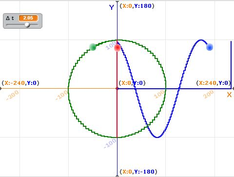 simple harmonic oscillation simulation